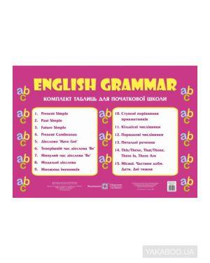 Англійська граматика. Комплект плакатів. 1-4 класів